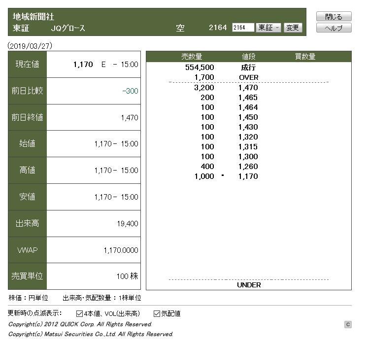 2019-03-27 松井証券 複数気配情報